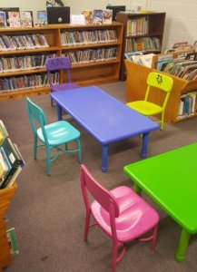 library activity tables