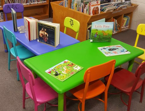 library activity tables in use